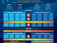 Programación del Mundial U17 - Argentina 2018